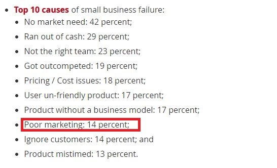 Top 10 Reasons for Startup Failure