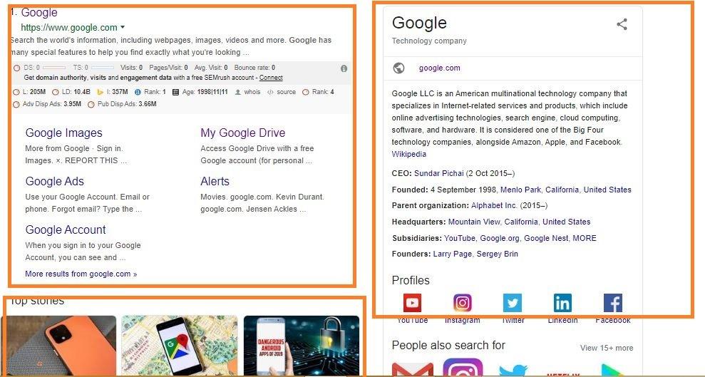 types of Google search results  27 extraordinary seo secrets anandkjha