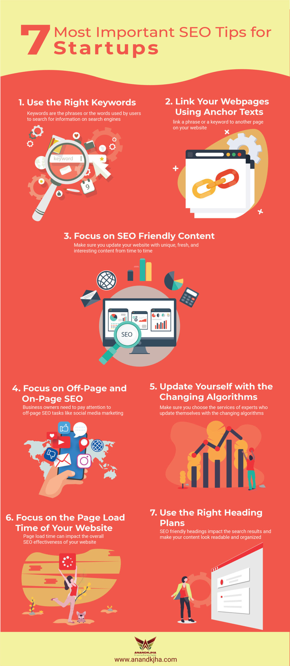 7 Evergreen SEO Tips for Startups with No SEO Experience and Skills